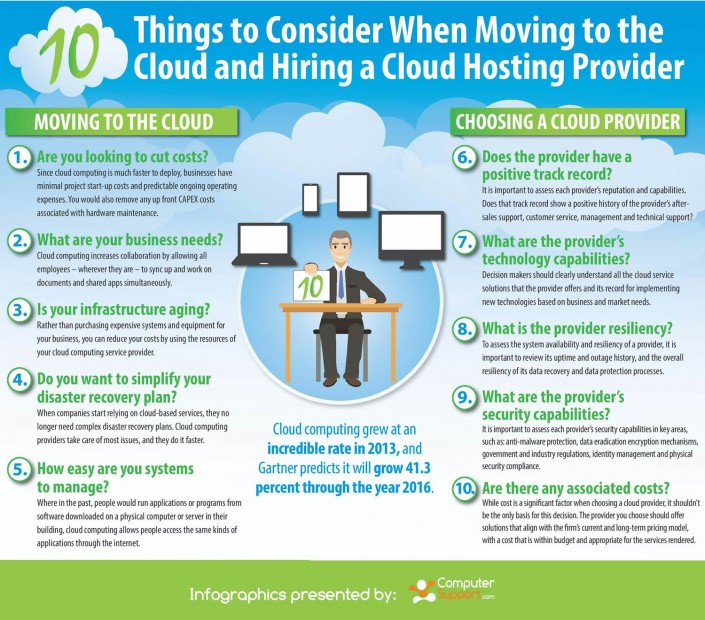 Top 10 Things to Consider When Moving to the Cloud and Choosing a Hosting Provider