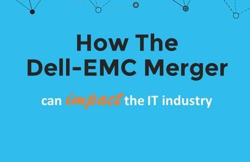 Dell-EMC Merger