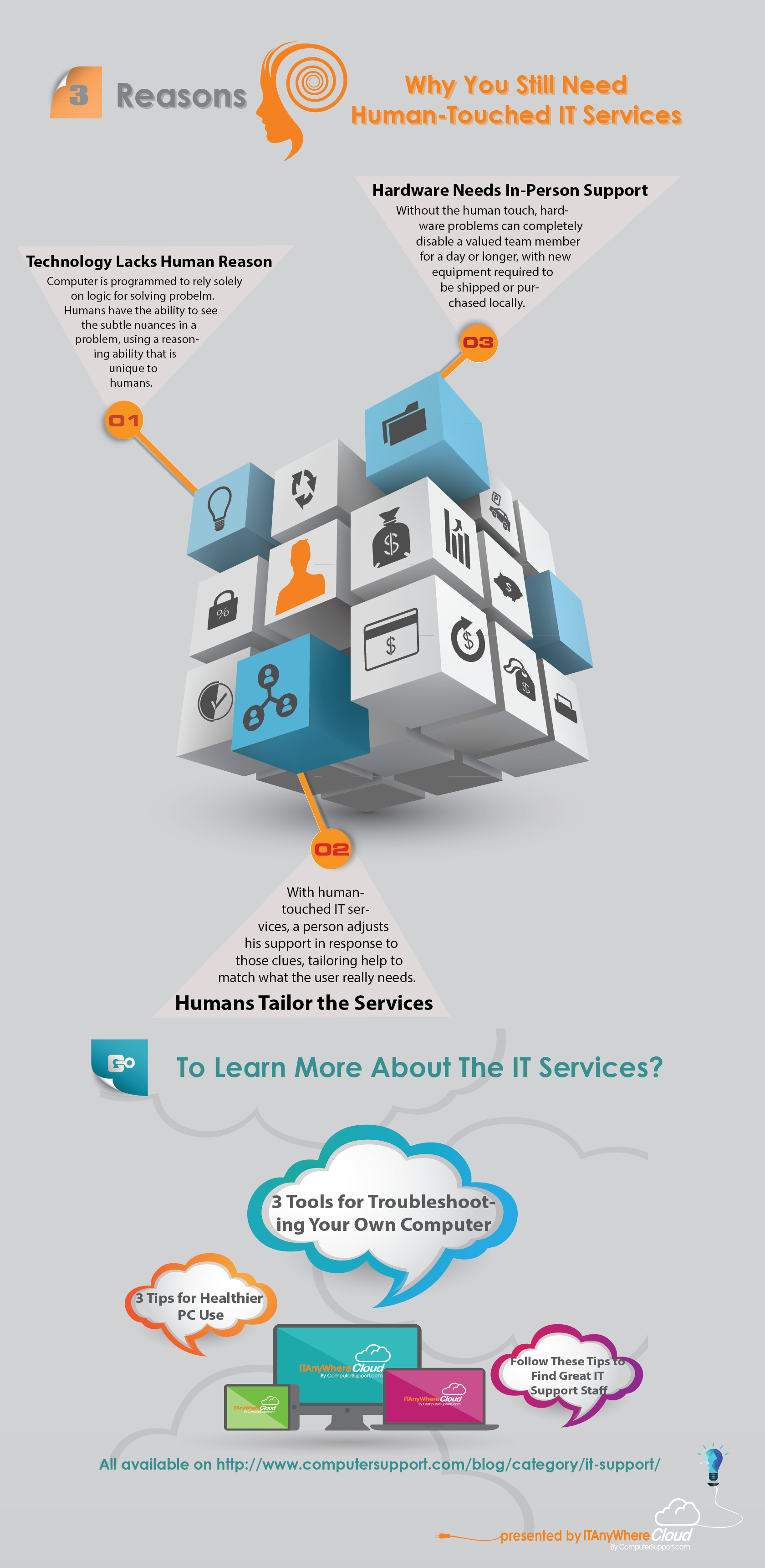 Human-touched IT services_Sep 22, 2014