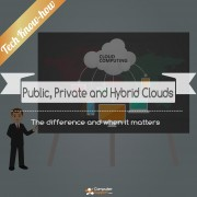 Public Private and Hybrid Clouds