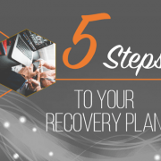 Cloud Recovery Plan